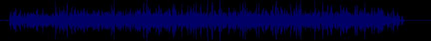 waveform of track #22153