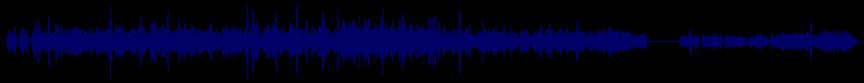 waveform of track #22154