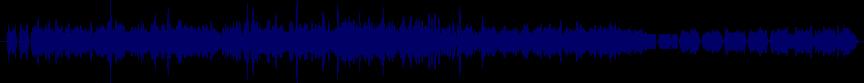 waveform of track #22155