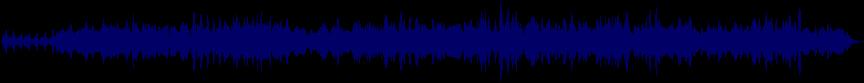waveform of track #22156