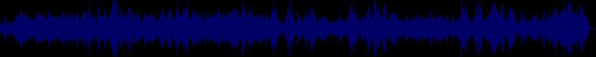 waveform of track #22162