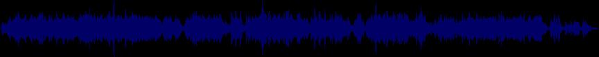 waveform of track #22164