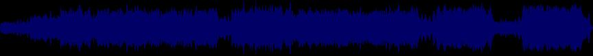 waveform of track #22165