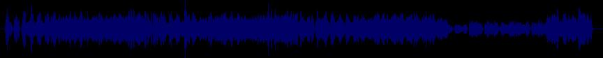 waveform of track #22170