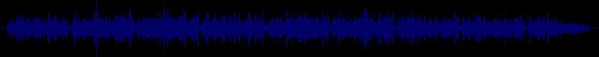 waveform of track #22173