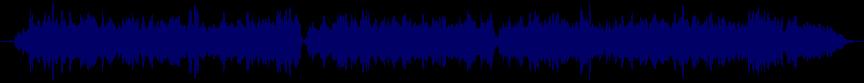waveform of track #22174