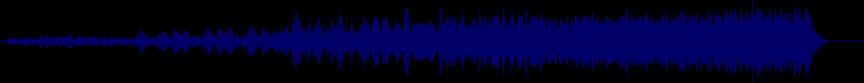 waveform of track #22178