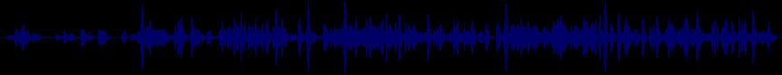 waveform of track #22180