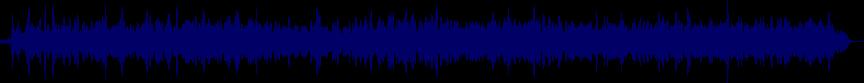 waveform of track #22202