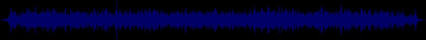 waveform of track #22206