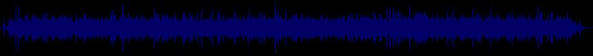 waveform of track #22210
