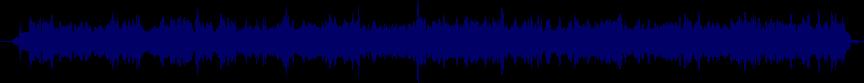 waveform of track #22212
