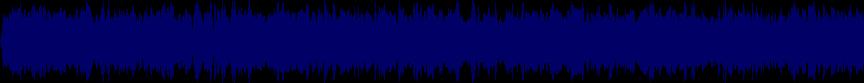waveform of track #22216