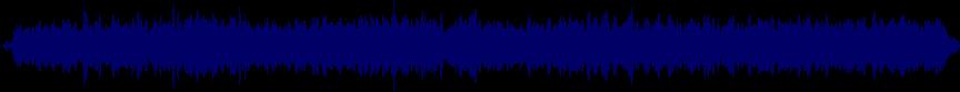waveform of track #22219