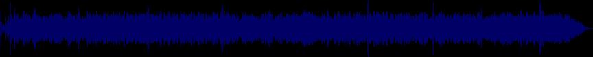 waveform of track #22223