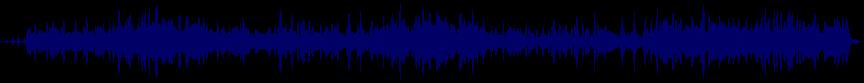 waveform of track #22227