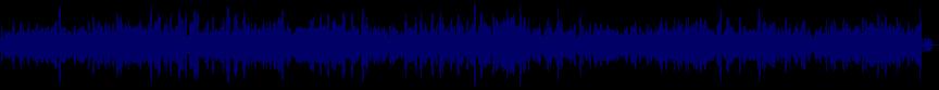waveform of track #22230