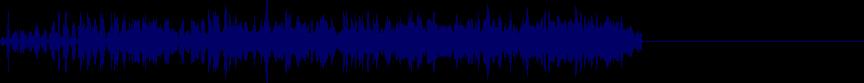 waveform of track #22243