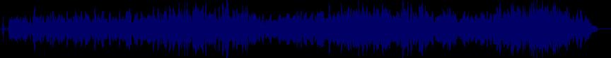 waveform of track #22244