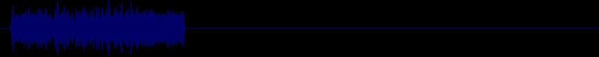 waveform of track #22246