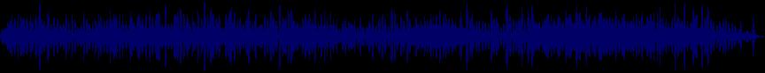 waveform of track #22249