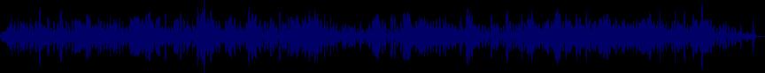 waveform of track #22250