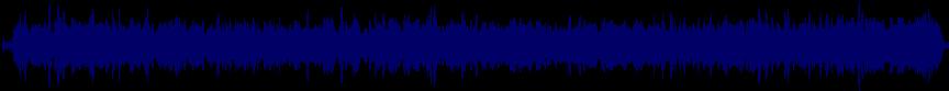 waveform of track #22251