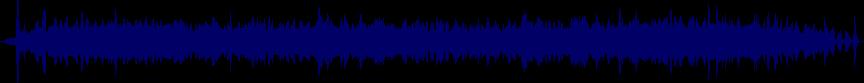 waveform of track #22253