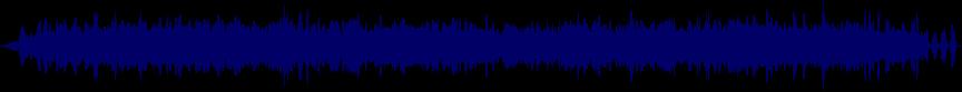 waveform of track #22254