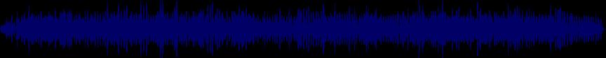 waveform of track #22255