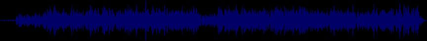 waveform of track #22263