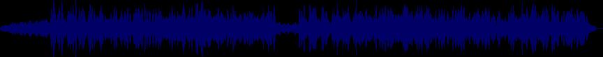 waveform of track #22265