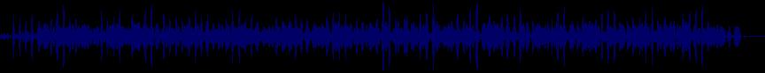 waveform of track #22267