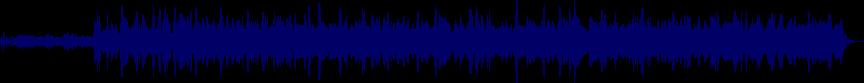 waveform of track #22268