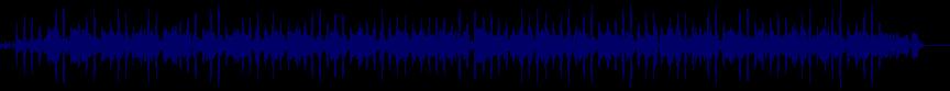 waveform of track #22270