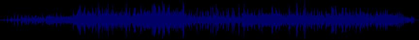 waveform of track #22271