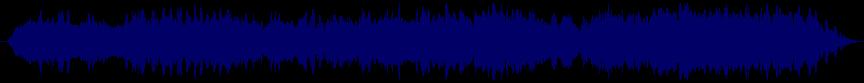 waveform of track #22277