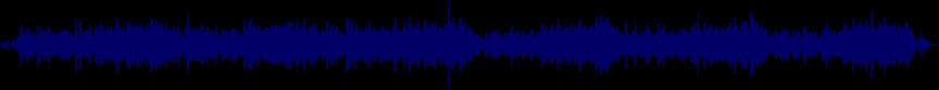 waveform of track #22282