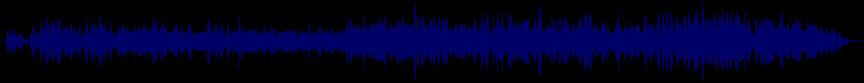 waveform of track #22284