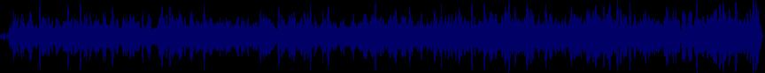 waveform of track #22285