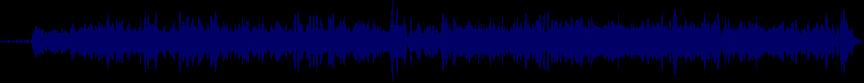 waveform of track #22289