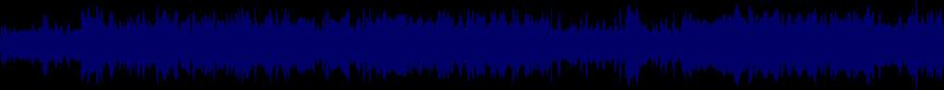 waveform of track #22291