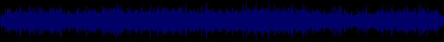 waveform of track #22295