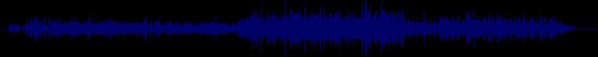 waveform of track #22298