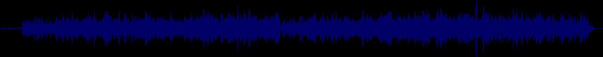 waveform of track #22307