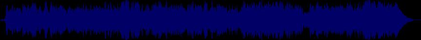 waveform of track #22309