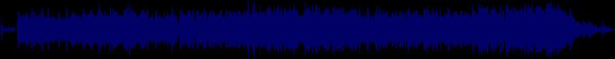 waveform of track #22319