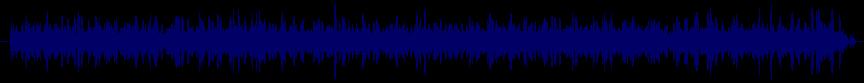 waveform of track #22320