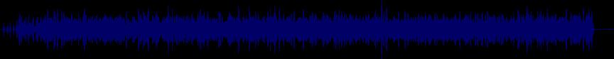 waveform of track #22325