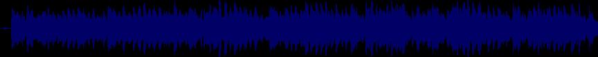 waveform of track #22342